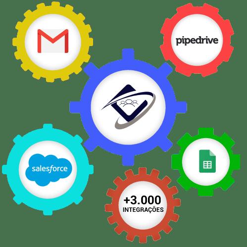 Integração com + de 3.000 aplicações
